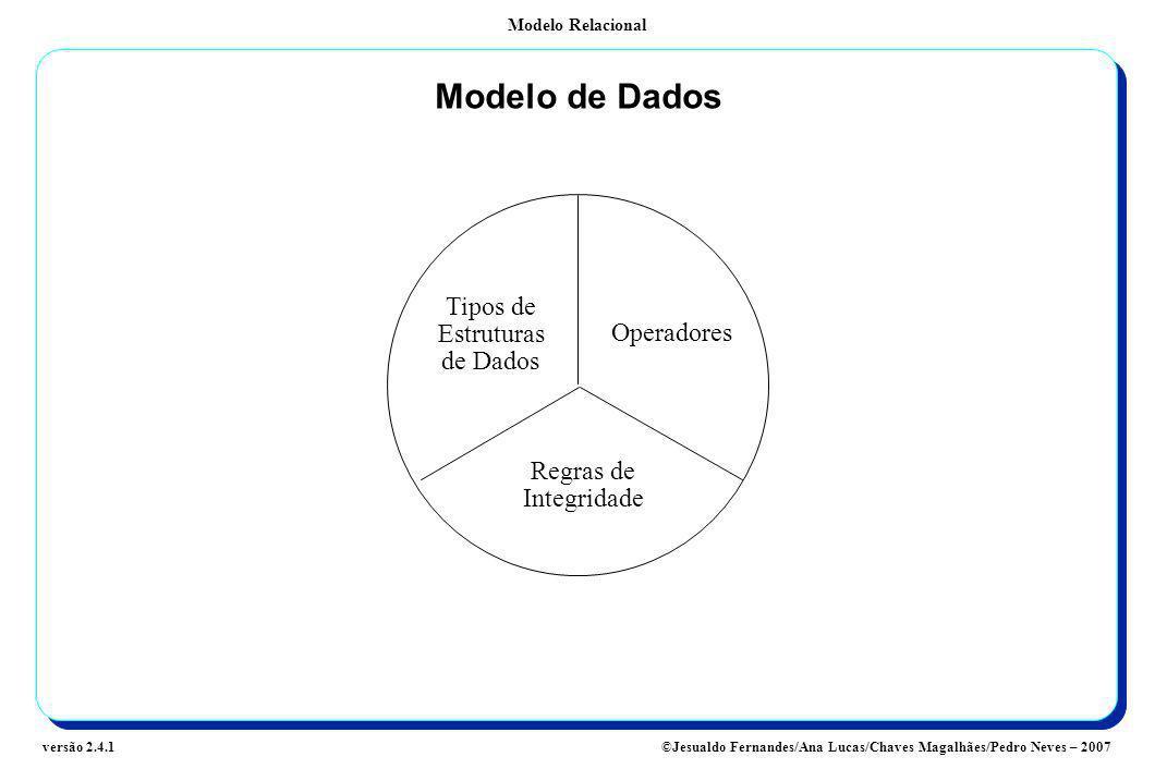©Jesualdo Fernandes/Ana Lucas/Chaves Magalhães/Pedro Neves – 2007versão 2.4.1 Modelo de Dados Tipos de Estruturas de Dados Operadores Regras de Integr