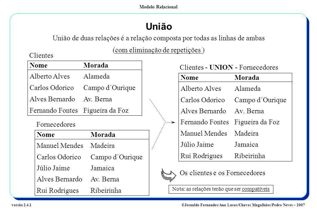 Modelo Relacional ©Jesualdo Fernandes/Ana Lucas/Chaves Magalhães/Pedro Neves – 2007versão 2.4.1 União União de duas relações é a relação composta por