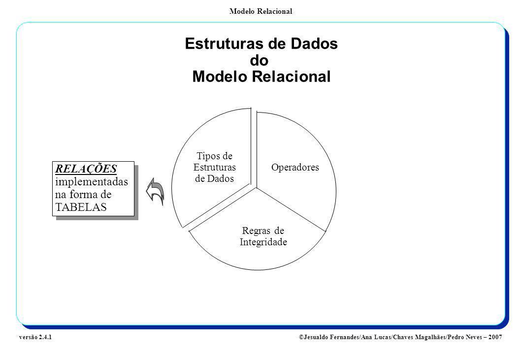 Modelo Relacional ©Jesualdo Fernandes/Ana Lucas/Chaves Magalhães/Pedro Neves – 2007versão 2.4.1 Estruturas de Dados do Modelo Relacional RELAÇÕES impl