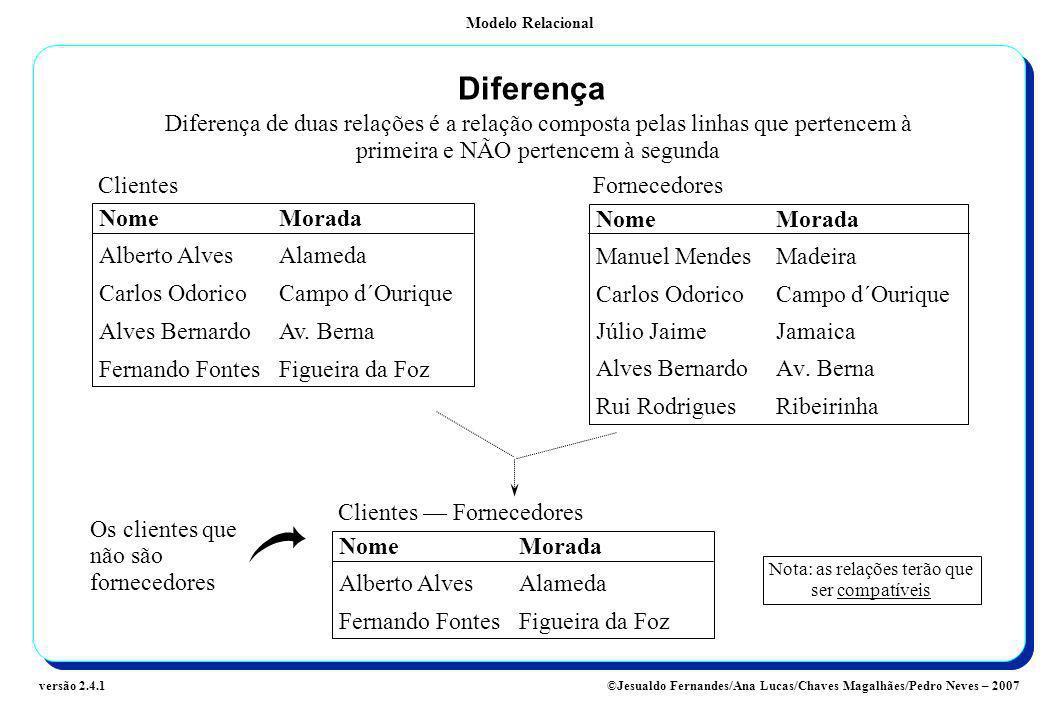 Modelo Relacional ©Jesualdo Fernandes/Ana Lucas/Chaves Magalhães/Pedro Neves – 2007versão 2.4.1 Diferença Diferença de duas relações é a relação compo