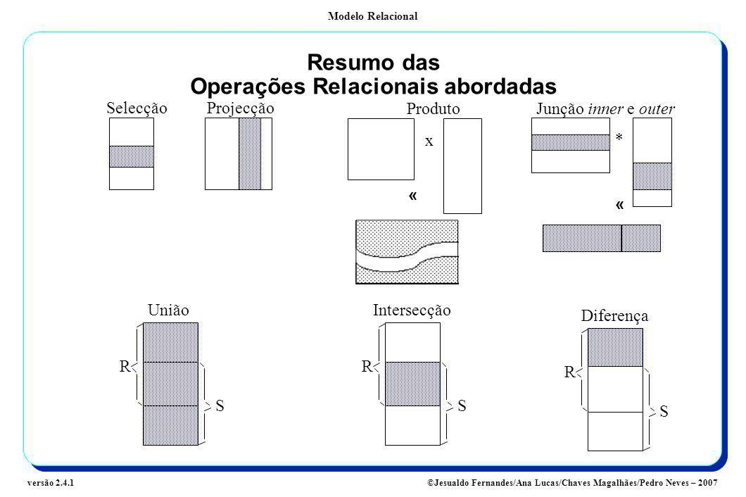 Modelo Relacional ©Jesualdo Fernandes/Ana Lucas/Chaves Magalhães/Pedro Neves – 2007versão 2.4.1 Resumo das Operações Relacionais abordadas * « R S R S