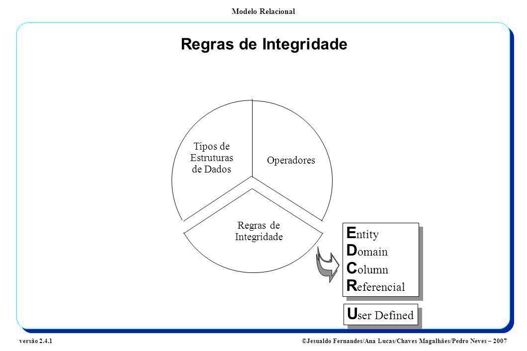 Modelo Relacional ©Jesualdo Fernandes/Ana Lucas/Chaves Magalhães/Pedro Neves – 2007versão 2.4.1 Regras de Integridade E ntity D omain C olumn R eferen