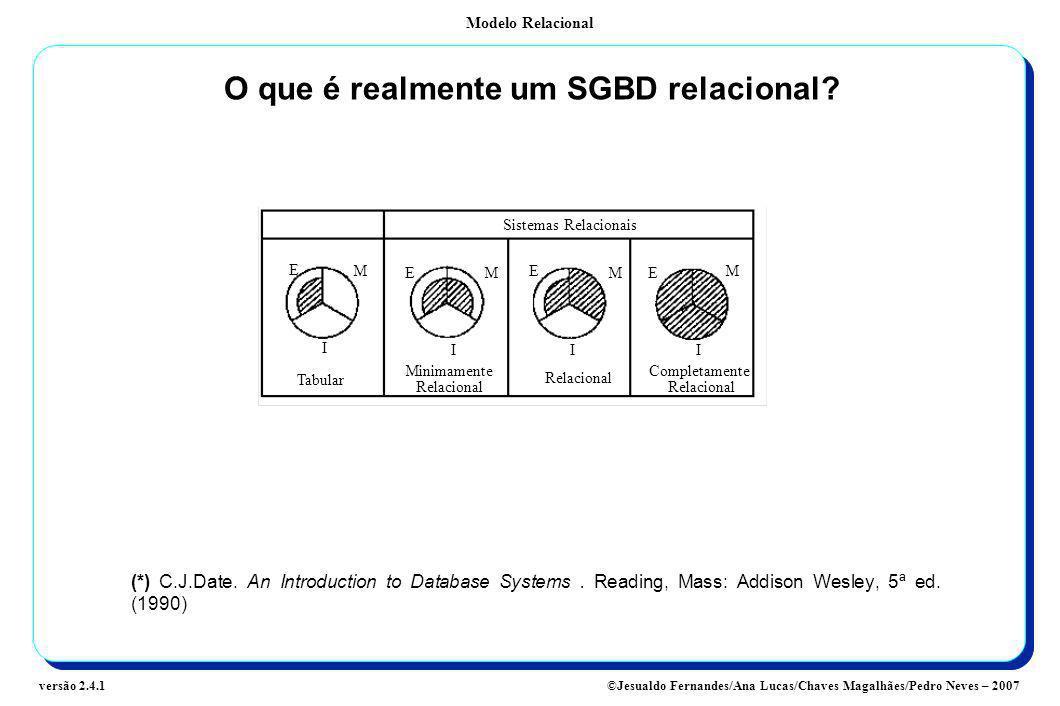 Modelo Relacional ©Jesualdo Fernandes/Ana Lucas/Chaves Magalhães/Pedro Neves – 2007versão 2.4.1 O que é realmente um SGBD relacional? (*) C.J.Date. An