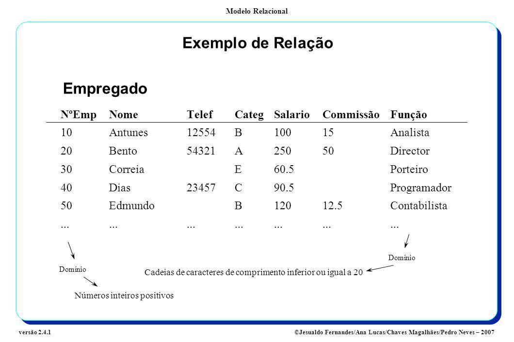 Modelo Relacional ©Jesualdo Fernandes/Ana Lucas/Chaves Magalhães/Pedro Neves – 2007versão 2.4.1 Exemplo de Relação NºEmpNomeTelefCategSalarioCommissão
