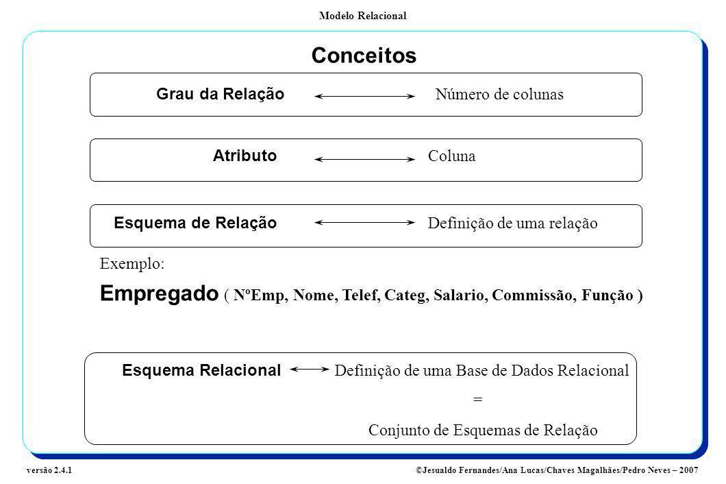 Modelo Relacional ©Jesualdo Fernandes/Ana Lucas/Chaves Magalhães/Pedro Neves – 2007versão 2.4.1 Conceitos Grau da Relação Número de colunas Esquema de