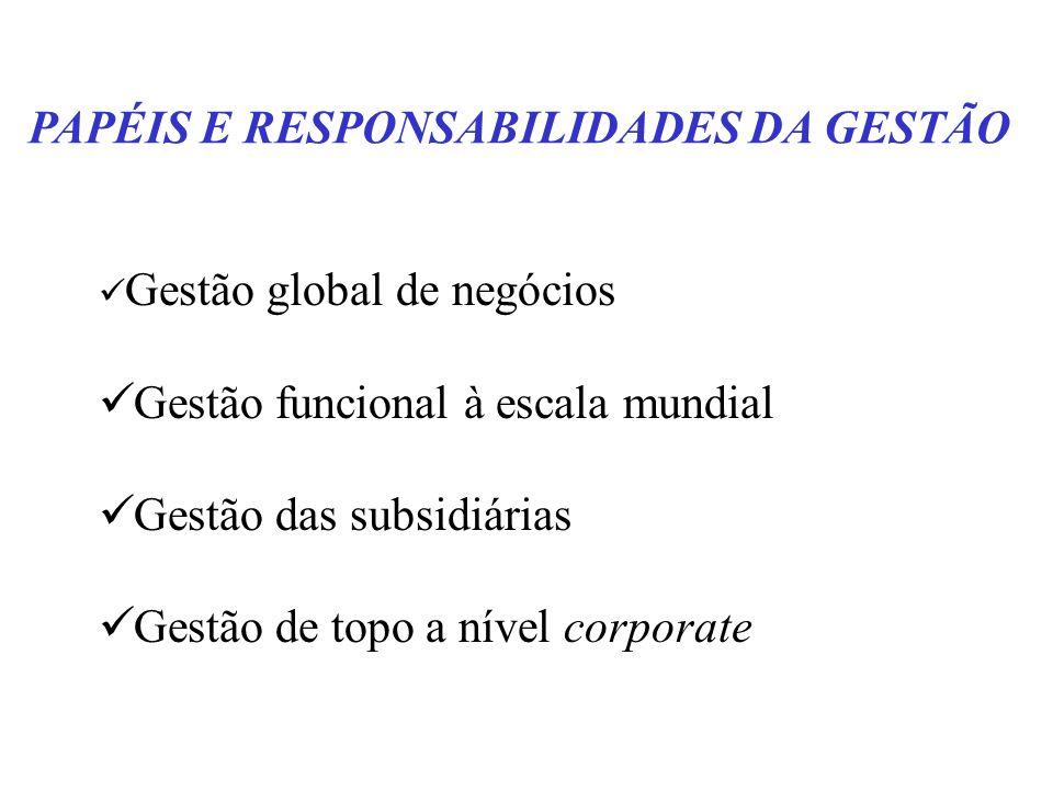 PAPÉIS E RESPONSABILIDADES DA GESTÃO Gestão global de negócios Gestão funcional à escala mundial Gestão das subsidiárias Gestão de topo a nível corporate