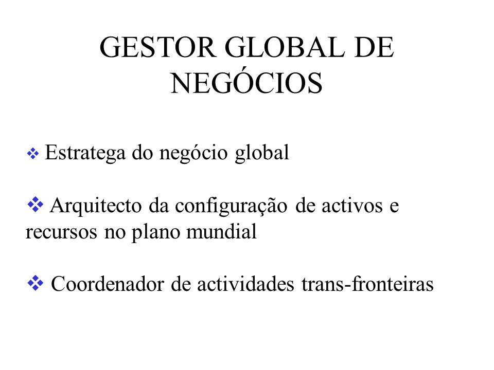 GESTOR GLOBAL DE NEGÓCIOS Estratega do negócio global Arquitecto da configuração de activos e recursos no plano mundial Coordenador de actividades trans-fronteiras