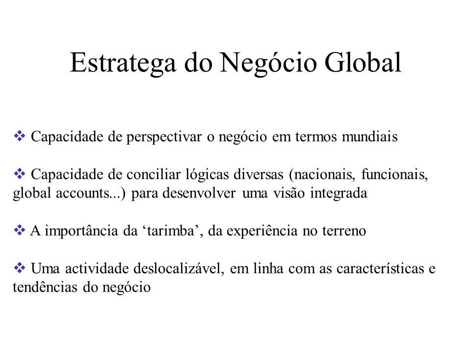 GESTÃO DE TOPO A NÍVEL CORPORATE Definir orientações e objectivos Alavancar o desempenho da EMN Assegurar a renovação contínua