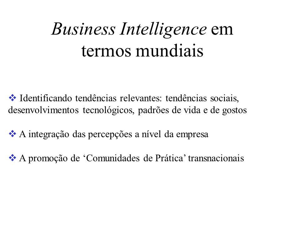 Business Intelligence em termos mundiais Identificando tendências relevantes: tendências sociais, desenvolvimentos tecnológicos, padrões de vida e de gostos A integração das percepções a nível da empresa A promoção de Comunidades de Prática transnacionais