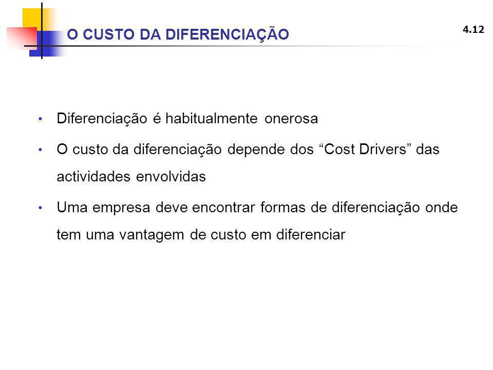 4.12 O CUSTO DA DIFERENCIAÇÃO Diferenciação é habitualmente onerosa O custo da diferenciação depende dos Cost Drivers das actividades envolvidas Uma e