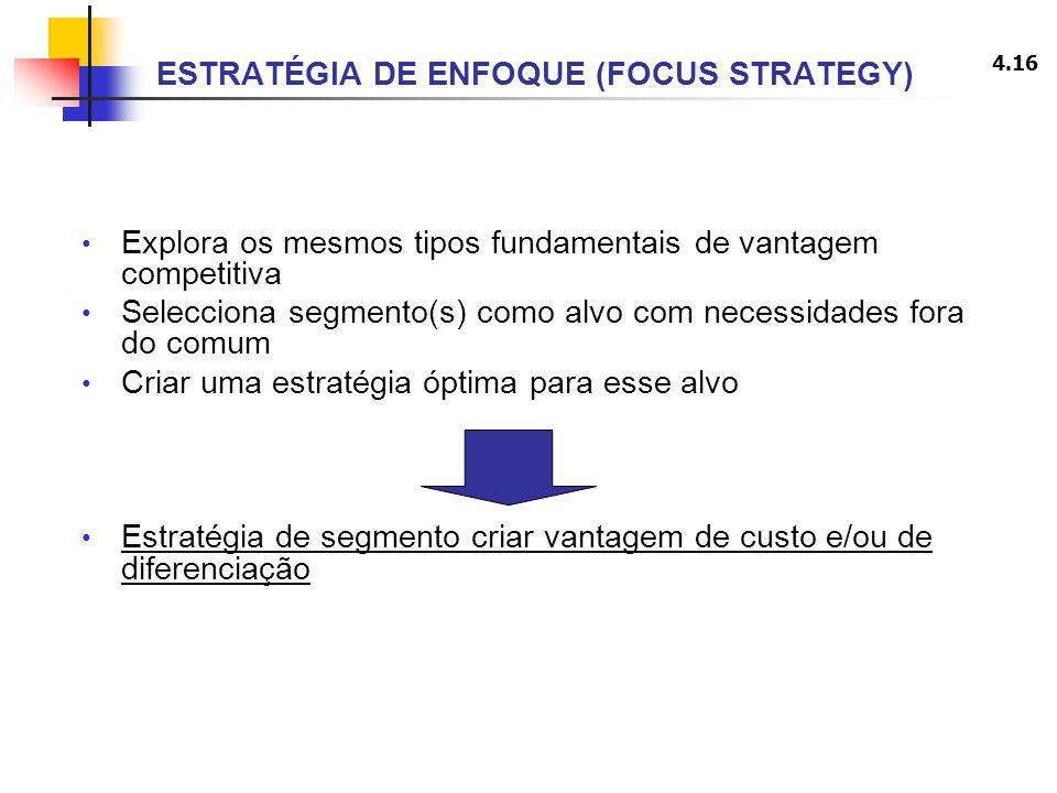 4.16 ESTRATÉGIA DE ENFOQUE (FOCUS STRATEGY) Explora os mesmos tipos fundamentais de vantagem competitiva Selecciona segmento(s) como alvo com necessid
