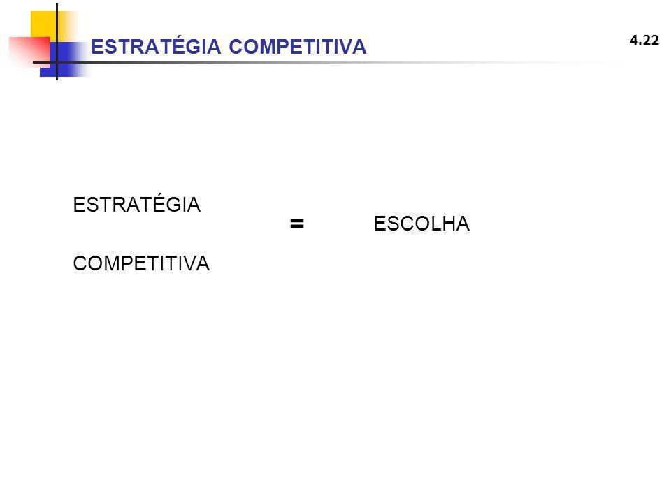 4.22 ESTRATÉGIA COMPETITIVA ESTRATÉGIA COMPETITIVA = ESCOLHA
