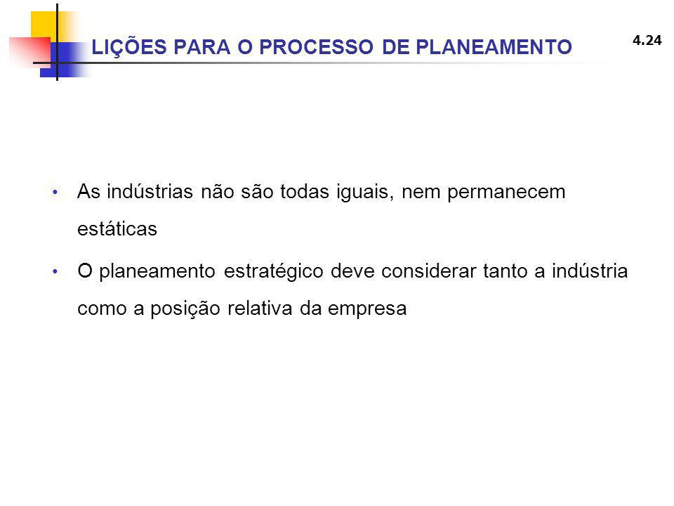 4.24 LIÇÕES PARA O PROCESSO DE PLANEAMENTO As indústrias não são todas iguais, nem permanecem estáticas O planeamento estratégico deve considerar tant