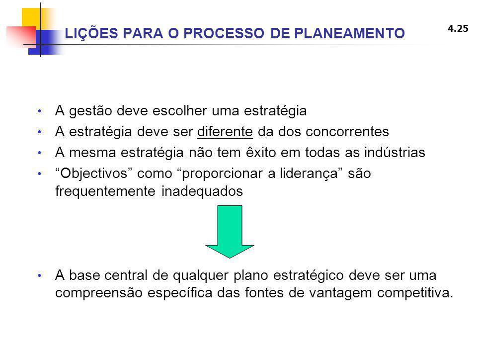 4.25 LIÇÕES PARA O PROCESSO DE PLANEAMENTO A gestão deve escolher uma estratégia A estratégia deve ser diferente da dos concorrentes A mesma estratégi