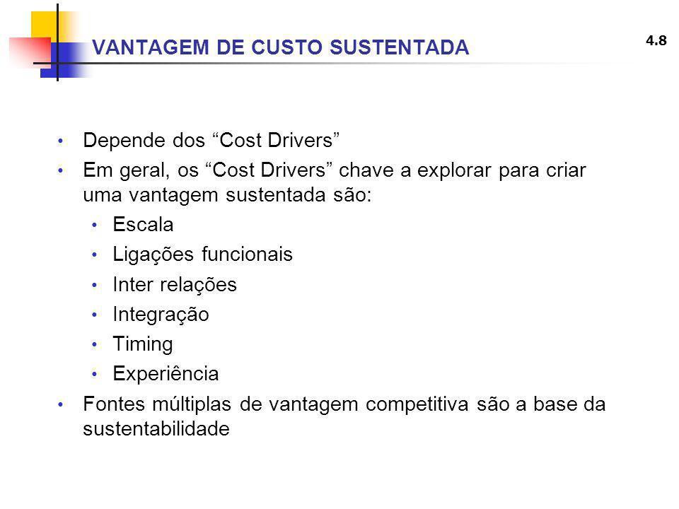 4.8 VANTAGEM DE CUSTO SUSTENTADA Depende dos Cost Drivers Em geral, os Cost Drivers chave a explorar para criar uma vantagem sustentada são: Escala Li