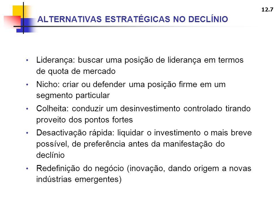 12.8 ESCOLHA DE UMA ESTRATÉGIA PARA O DECLÍNIO Será que a estrutura da indústria conduz a uma fase de declínio hospitaleira.