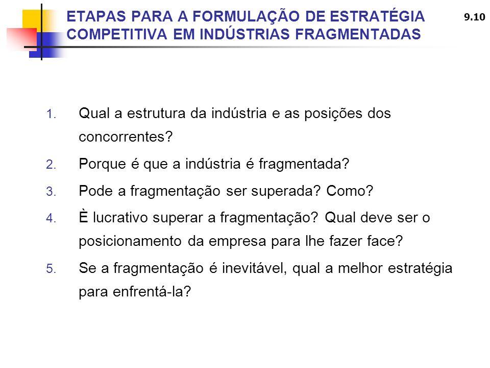 9.10 ETAPAS PARA A FORMULAÇÃO DE ESTRATÉGIA COMPETITIVA EM INDÚSTRIAS FRAGMENTADAS 1. Qual a estrutura da indústria e as posições dos concorrentes? 2.