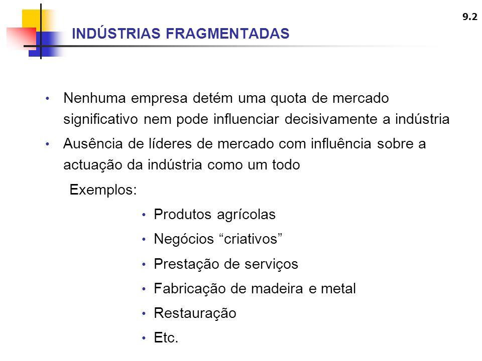 9.2 INDÚSTRIAS FRAGMENTADAS Nenhuma empresa detém uma quota de mercado significativo nem pode influenciar decisivamente a indústria Ausência de lídere