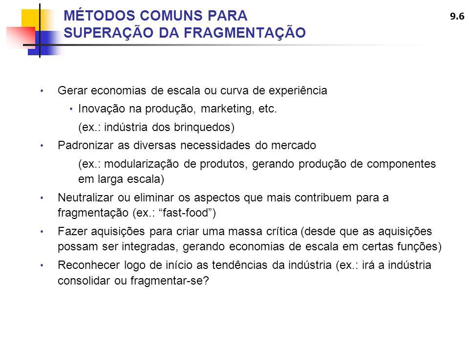 9.6 MÉTODOS COMUNS PARA SUPERAÇÃO DA FRAGMENTAÇÃO Gerar economias de escala ou curva de experiência Inovação na produção, marketing, etc. (ex.: indúst