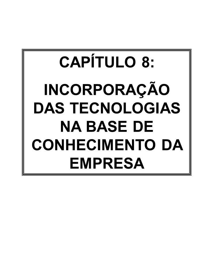 CAPÍTULO 8: INCORPORAÇÃO DAS TECNOLOGIAS NA BASE DE CONHECIMENTO DA EMPRESA