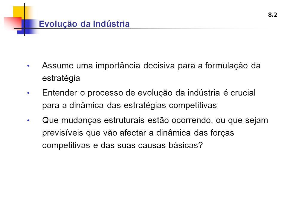 8.3 Evolução da Indústria 1.Ciclo de vida Técnica de previsão com limitações 2.