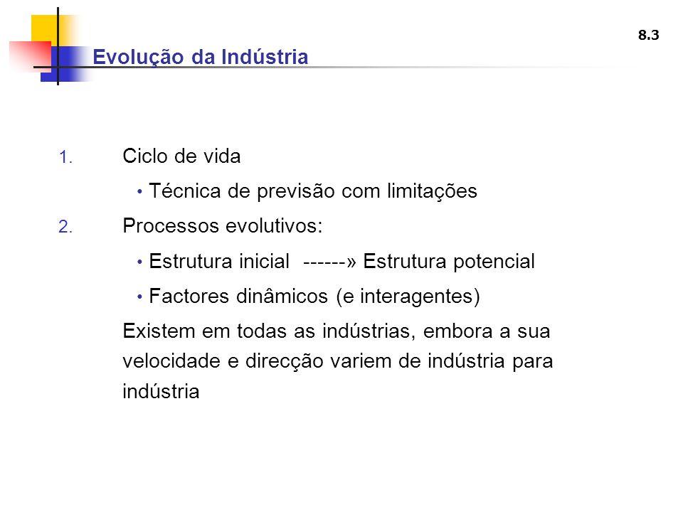 8.3 Evolução da Indústria 1. Ciclo de vida Técnica de previsão com limitações 2. Processos evolutivos: Estrutura inicial ------» Estrutura potencial F
