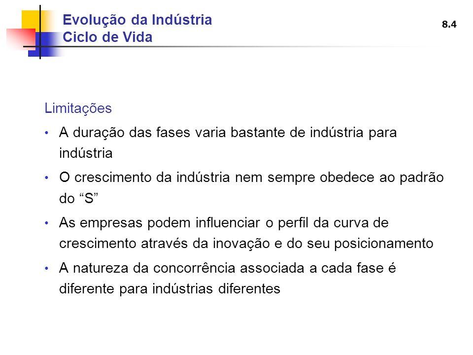 8.4 Evolução da Indústria Ciclo de Vida Limitações A duração das fases varia bastante de indústria para indústria O crescimento da indústria nem sempr