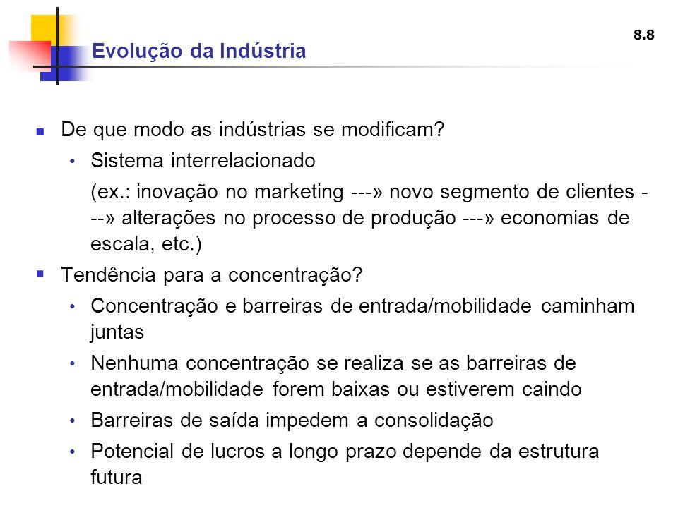 8.8 Evolução da Indústria De que modo as indústrias se modificam? Sistema interrelacionado (ex.: inovação no marketing ---» novo segmento de clientes