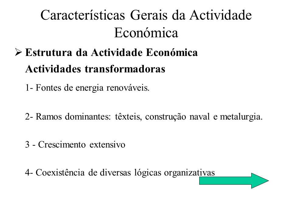 Auto-consumo Mercado Indústria doméstica RURAL Indústria artesanal ou em oficinas Manufacturas URBANA Estruturas e Lógicas Organizativas da Indústria Indústria ao domicílio