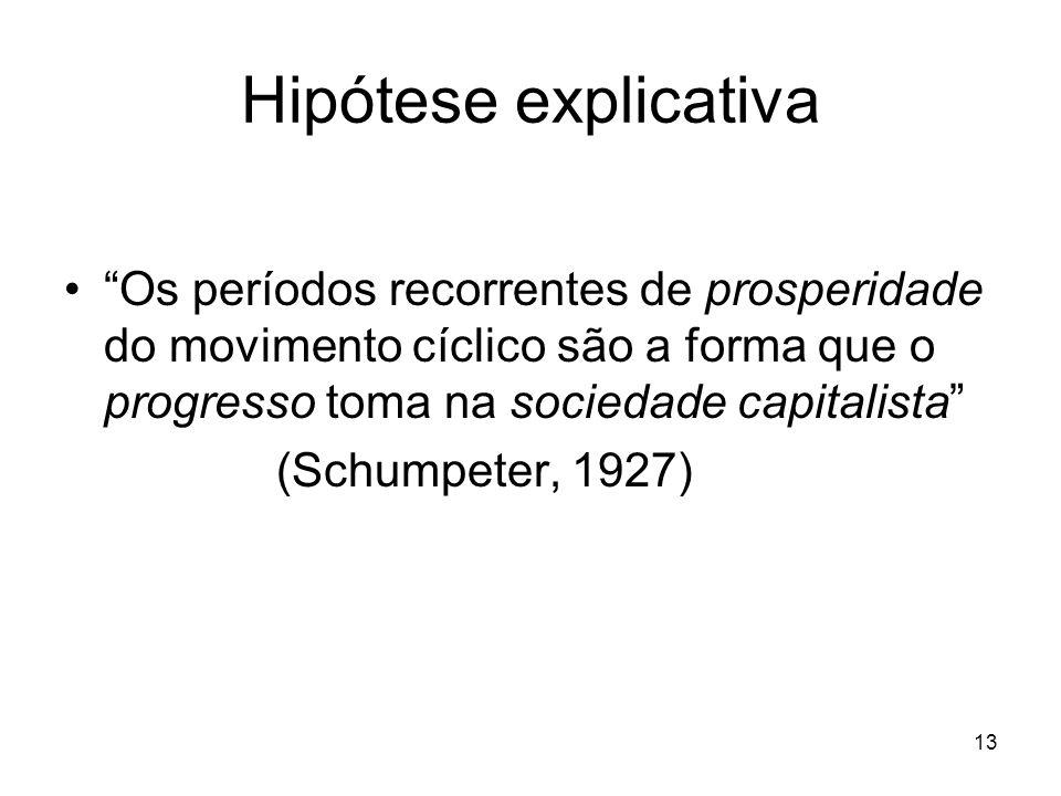 13 Hipótese explicativa Os períodos recorrentes de prosperidade do movimento cíclico são a forma que o progresso toma na sociedade capitalista (Schump