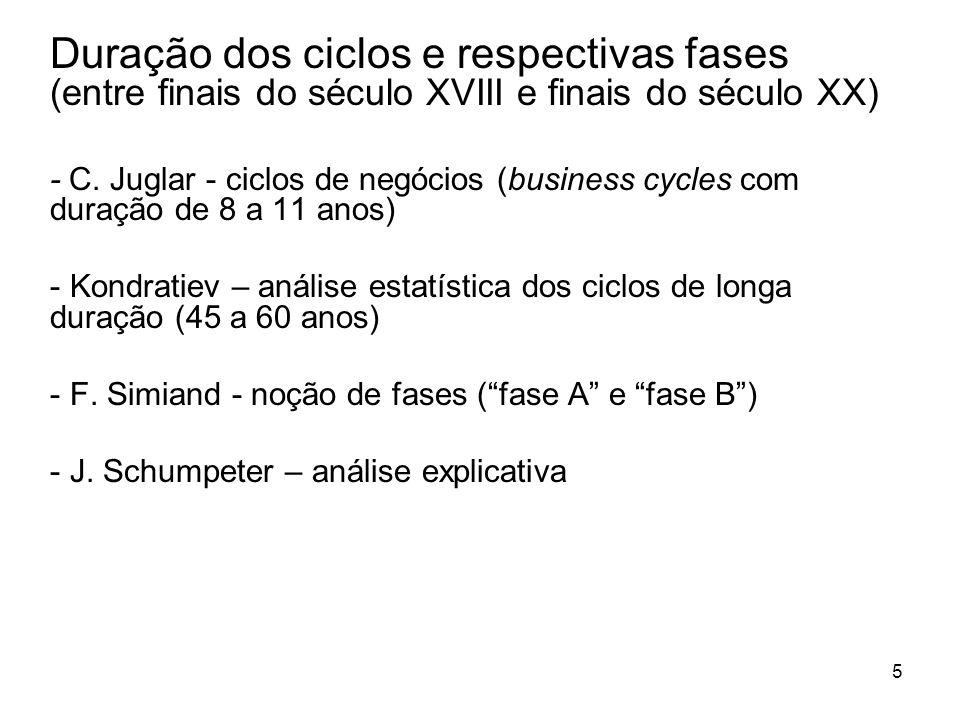 5 Duração dos ciclos e respectivas fases (entre finais do século XVIII e finais do século XX) - C. Juglar - ciclos de negócios (business cycles com du