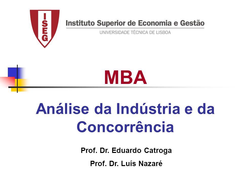 Análise da Indústria e da Concorrência Prof. Dr. Eduardo Catroga Prof. Dr. Luís Nazaré MBA