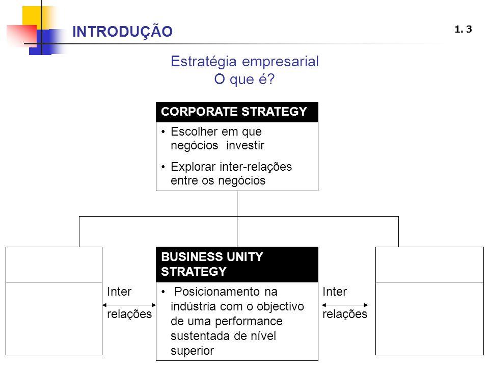 INTRODUÇÃO 1.3 Inter relações Estratégia empresarial O que é.