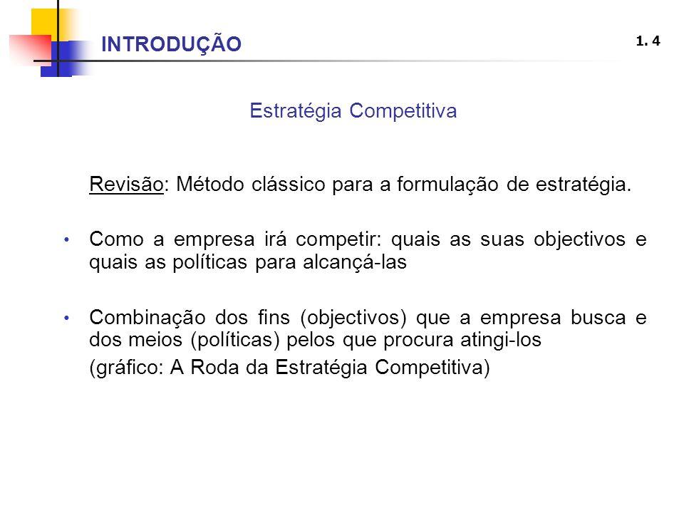 INTRODUÇÃO 1. 5 A Roda da Estratégia Competitiva Objectivos Produção