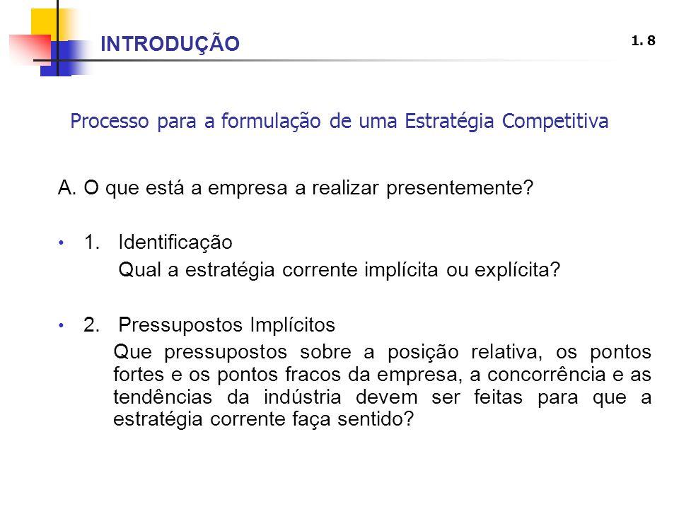 INTRODUÇÃO 1.8 Processo para a formulação de uma Estratégia Competitiva A.