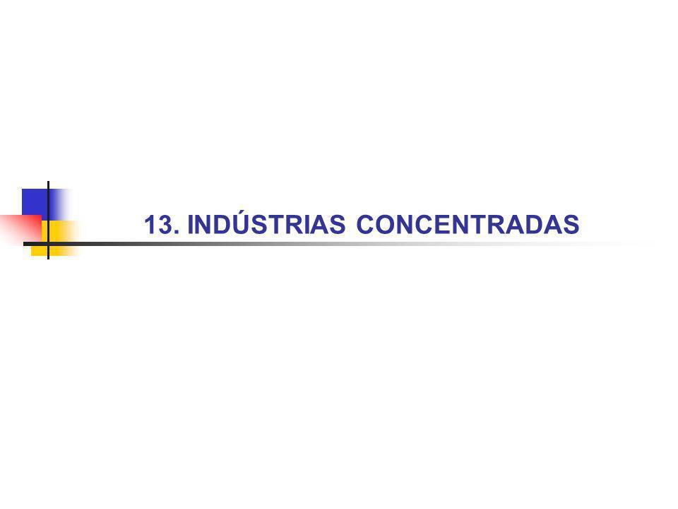 13.2 INDÚSTRIAS CONCENTRADAS As estruturas concentradas podem ter origem: Elevadas economias de escala ou experiência na produção e logística.