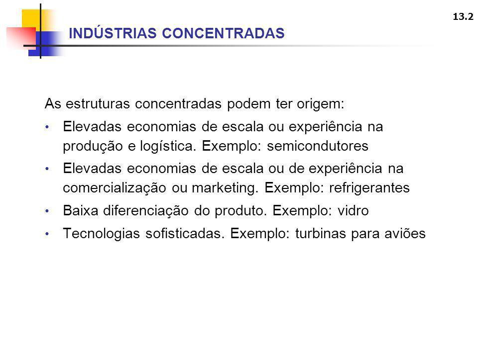 13.2 INDÚSTRIAS CONCENTRADAS As estruturas concentradas podem ter origem: Elevadas economias de escala ou experiência na produção e logística. Exemplo