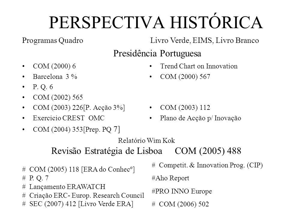 PERSPECTIVA HISTÓRICA COM (2000) 6 Barcelona 3 % P.