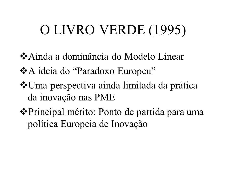 O LIVRO VERDE (1995) Ainda a dominância do Modelo Linear A ideia do Paradoxo Europeu Uma perspectiva ainda limitada da prática da inovação nas PME Principal mérito: Ponto de partida para uma política Europeia de Inovação