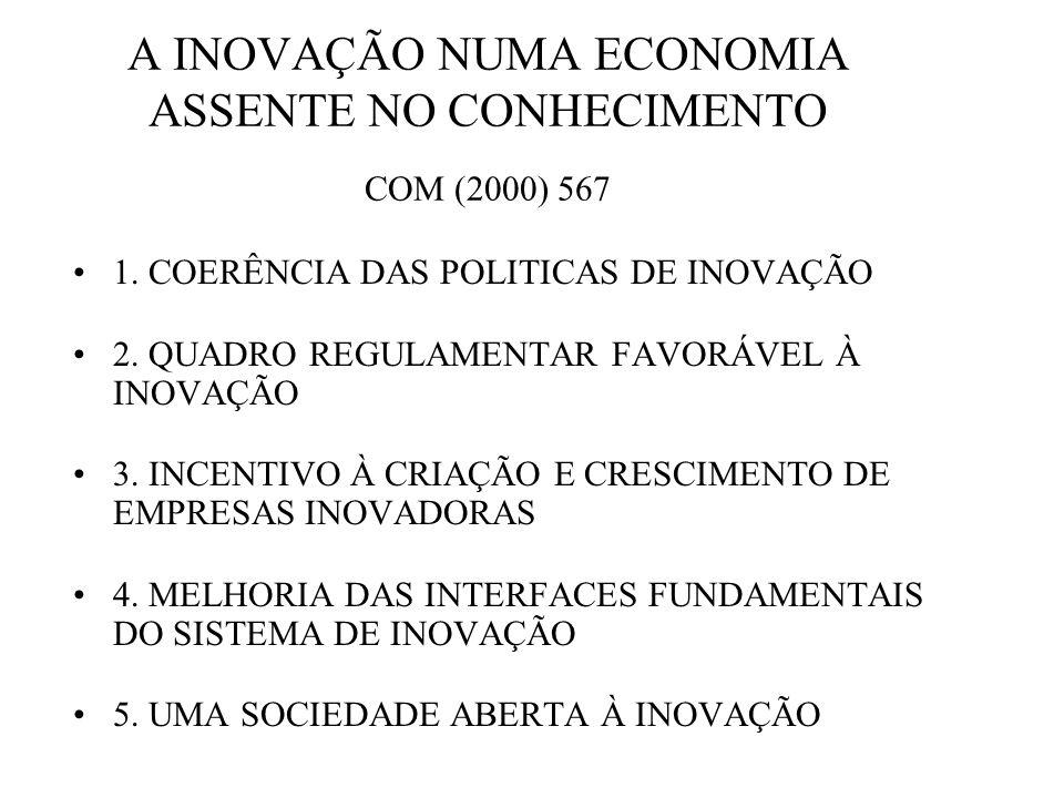 A INOVAÇÃO NUMA ECONOMIA ASSENTE NO CONHECIMENTO COM (2000) 567 1.