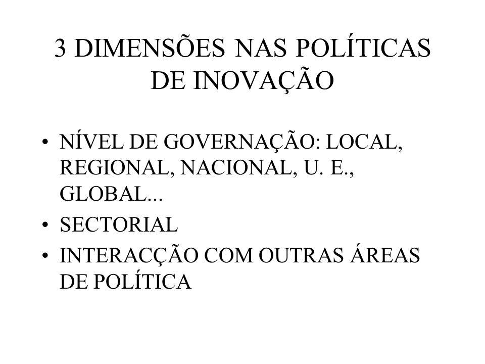 3 DIMENSÕES NAS POLÍTICAS DE INOVAÇÃO NÍVEL DE GOVERNAÇÃO: LOCAL, REGIONAL, NACIONAL, U.