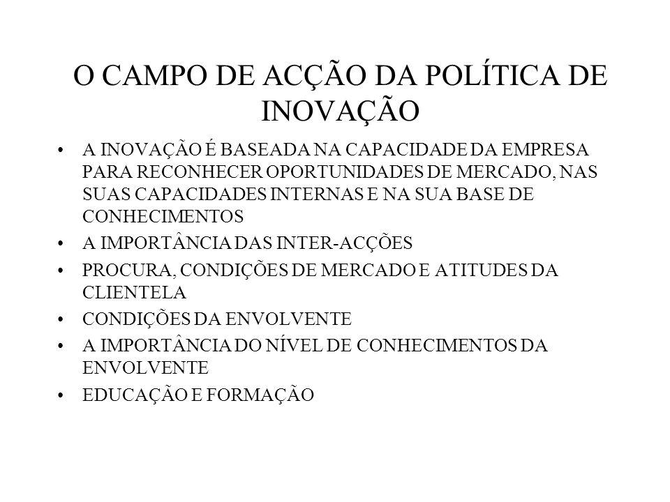 O CAMPO DE ACÇÃO DA POLÍTICA DE INOVAÇÃO A INOVAÇÃO É BASEADA NA CAPACIDADE DA EMPRESA PARA RECONHECER OPORTUNIDADES DE MERCADO, NAS SUAS CAPACIDADES INTERNAS E NA SUA BASE DE CONHECIMENTOS A IMPORTÂNCIA DAS INTER-ACÇÕES PROCURA, CONDIÇÕES DE MERCADO E ATITUDES DA CLIENTELA CONDIÇÕES DA ENVOLVENTE A IMPORTÂNCIA DO NÍVEL DE CONHECIMENTOS DA ENVOLVENTE EDUCAÇÃO E FORMAÇÃO