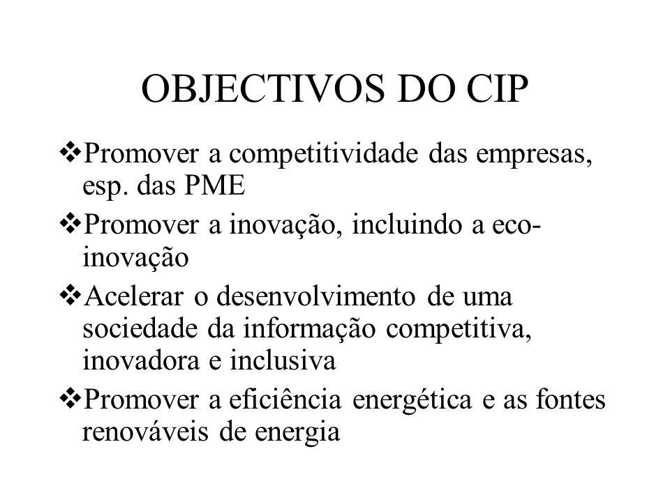 OBJECTIVOS DO CIP Promover a competitividade das empresas, esp.