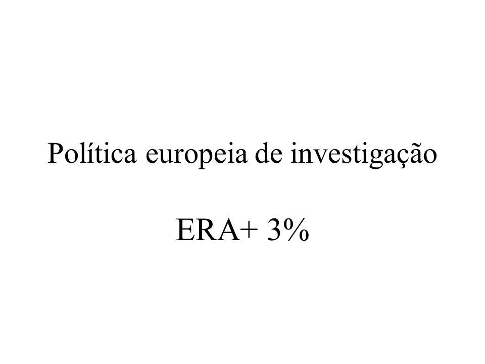 Política europeia de investigação ERA+ 3%