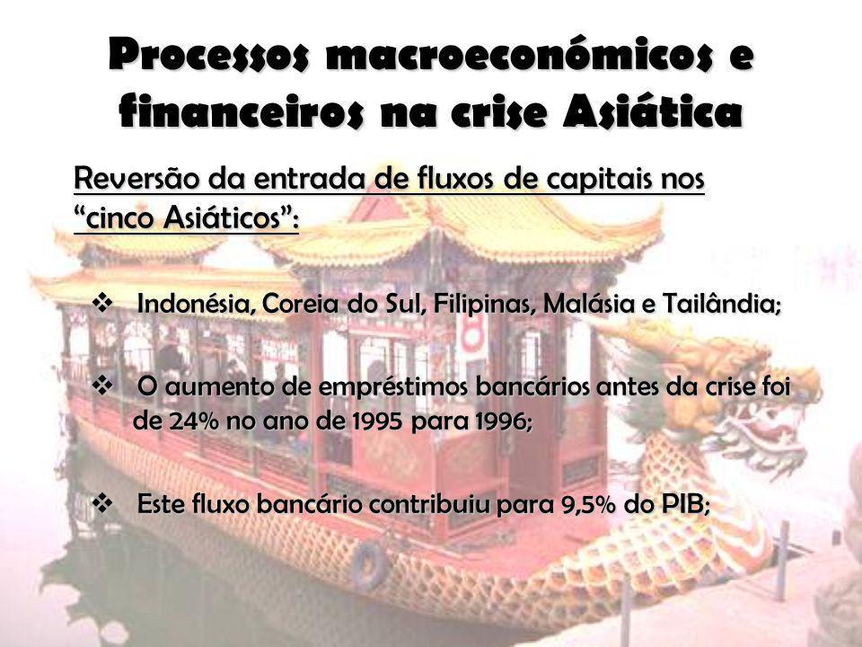 Processos macroeconómicos e financeiros na crise Asiática Reversão da entrada de fluxos de capitais nos cinco Asiáticos: Indonésia, Coreia do Sul, Fil