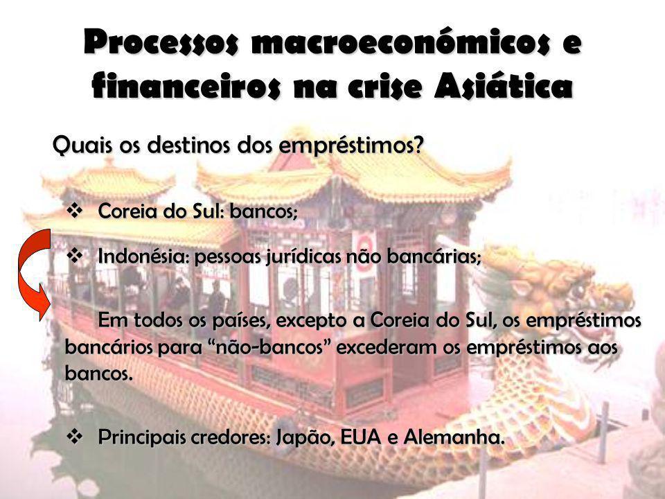 Processos macroeconómicos e financeiros na crise Asiática Quais os destinos dos empréstimos? Coreia do Sul: bancos; Coreia do Sul: bancos; Indonésia: