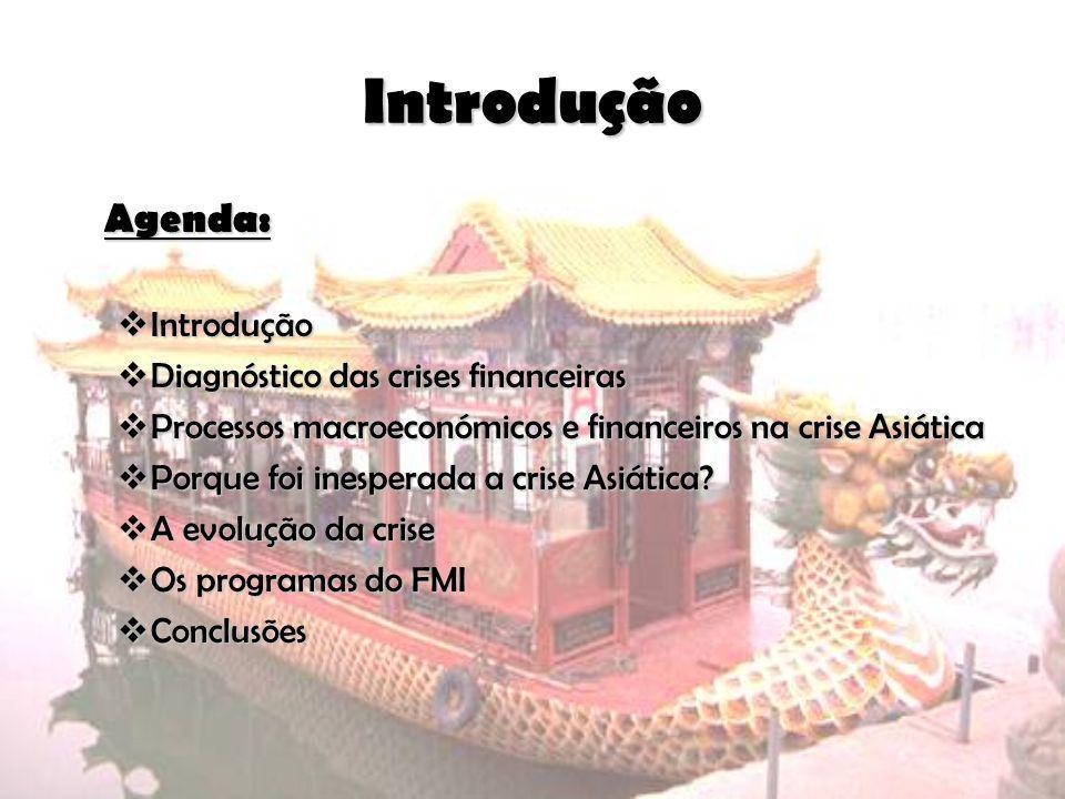Introdução Agenda: Introdução Introdução Diagnóstico das crises financeiras Diagnóstico das crises financeiras Processos macroeconómicos e financeiros