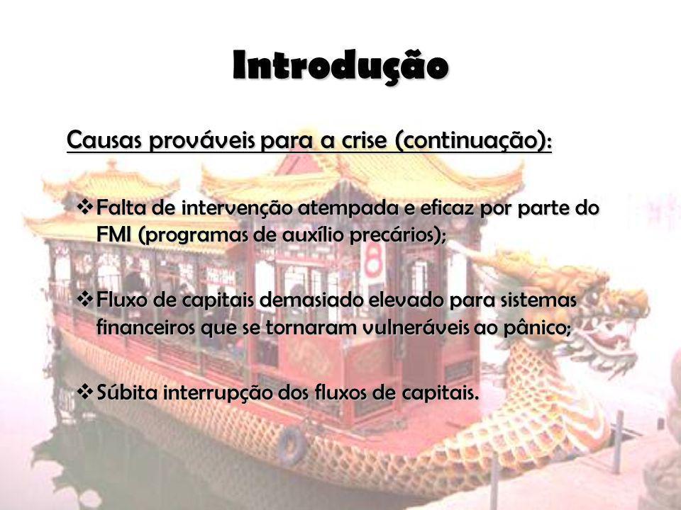 Introdução Causas prováveis para a crise (continuação): Falta de intervenção atempada e eficaz por parte do FMI (programas de auxílio precários); Falt