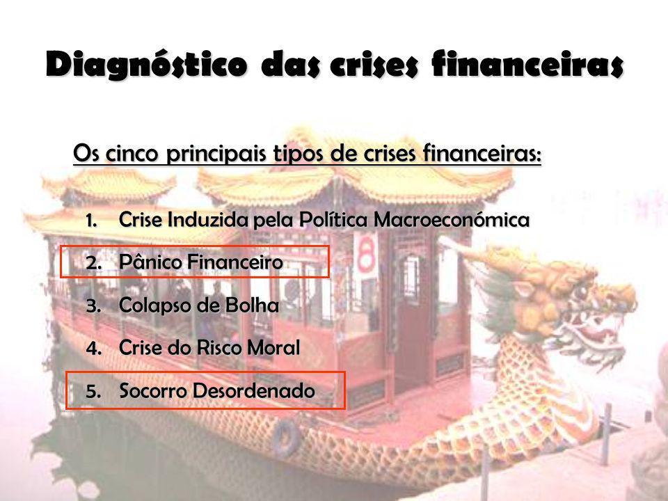 Diagnóstico das crises financeiras Os cinco principais tipos de crises financeiras: 1.Crise Induzida pela Política Macroeconómica 2.Pânico Financeiro