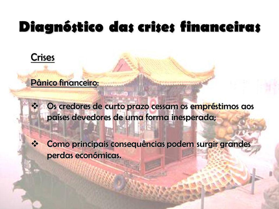 Diagnóstico das crises financeiras Crises Pânico financeiro: Os credores de curto prazo cessam os empréstimos aos países devedores de uma forma inespe